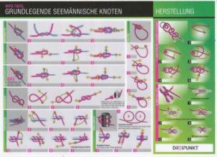 Grundlegende seemännische Knoten, Info-Tafel